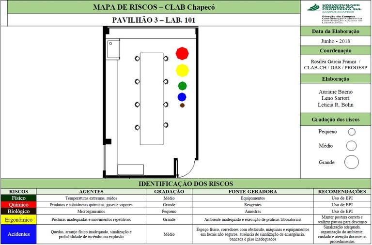 Mapa de Riscos - Lab. 101 - Bloco 03