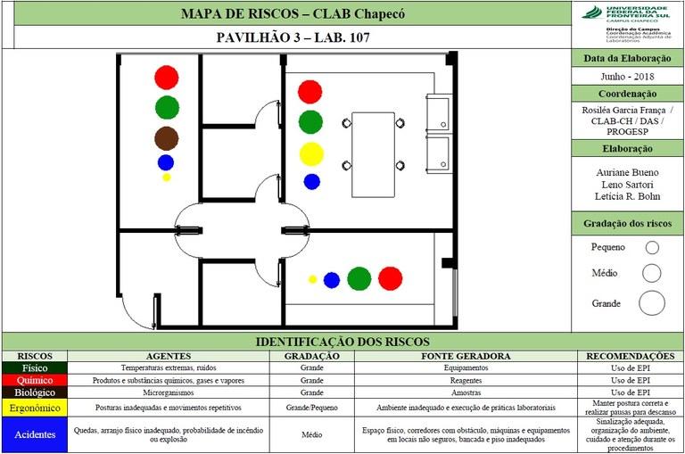 Mapa de Riscos - Lab. 107 - Bloco 03