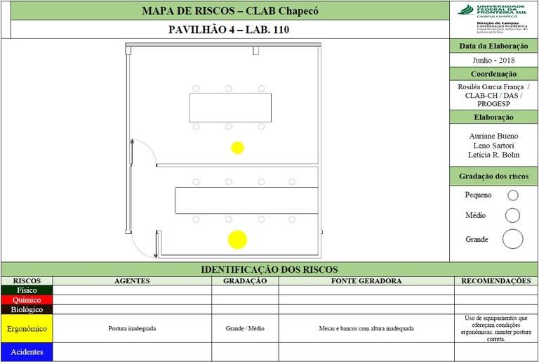 Mapa de Riscos - Lab. 110 - Bloco 04
