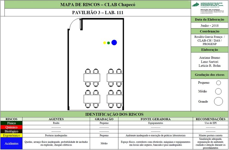 Mapa de Riscos - Lab. 111 - Bloco 03