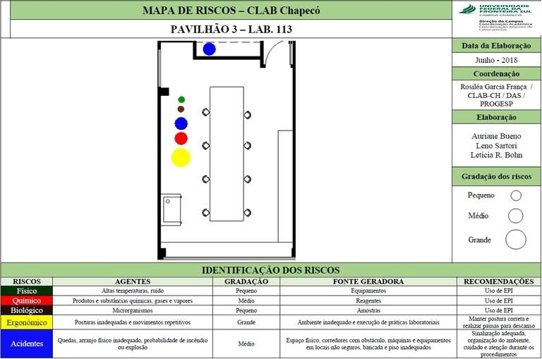 Mapa de Riscos - Lab. 113 - Bloco 03