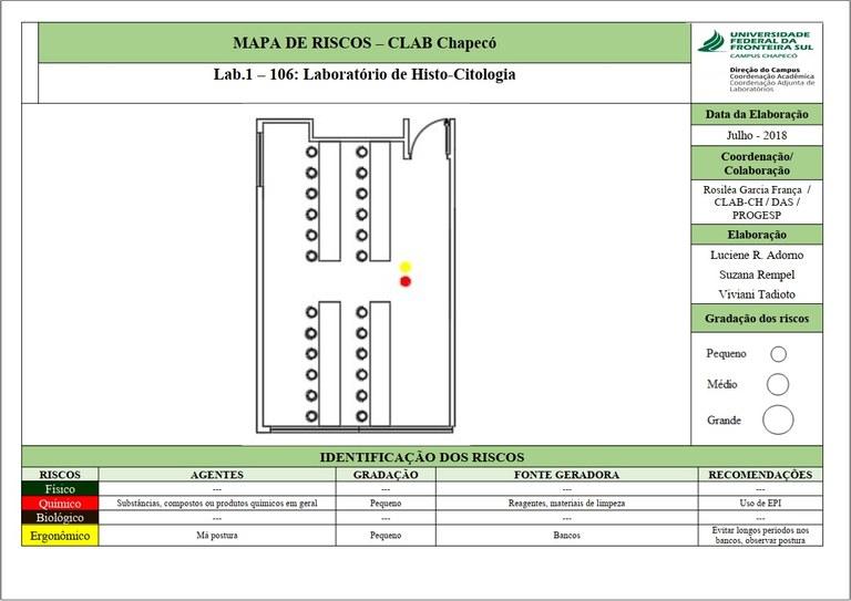 Mapa de Riscos - Sala 106 - Lab. 01