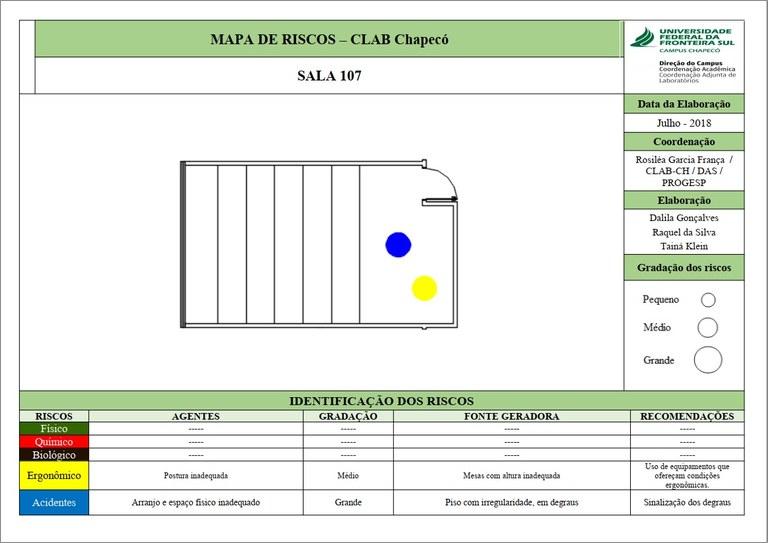 Mapa de Riscos - Sala 107 - Lab. 02