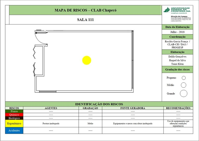Mapa de Riscos - Sala 111 - Lab. 02
