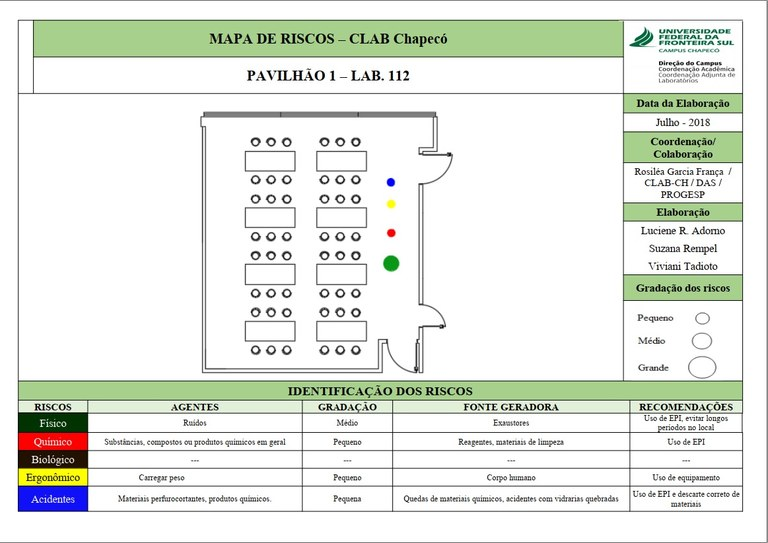 Mapa de Riscos - Sala 112 - Lab. 01