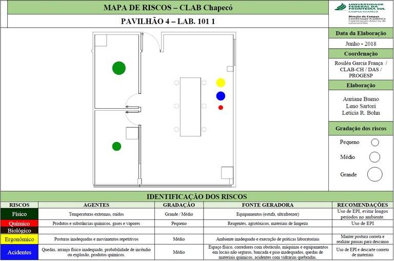 Mapa de Riscos - Lab. 101 - Bloco 04