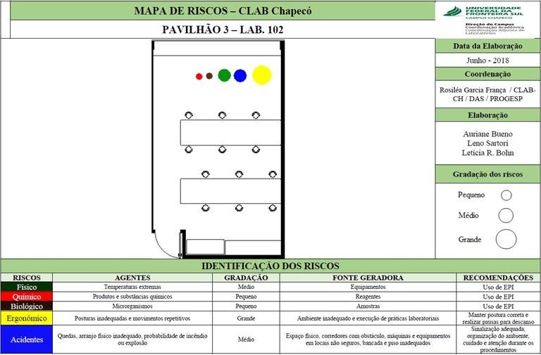 Mapa de Riscos - Lab. 102 - Bloco 03