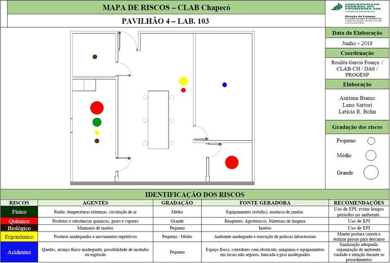 Mapa de Riscos - Lab. 103 - Bloco 04
