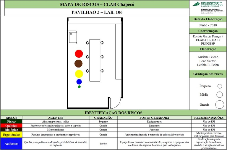 Mapa de Riscos - Lab. 106 - Bloco 03