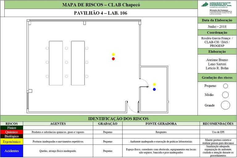 Mapa de Riscos - Lab. 106 - Bloco 04