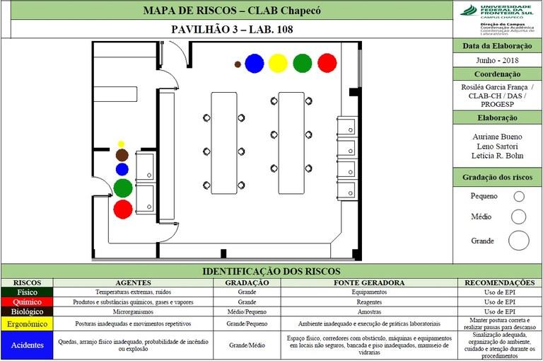 Mapa de Riscos - Lab. 108 - Bloco 03