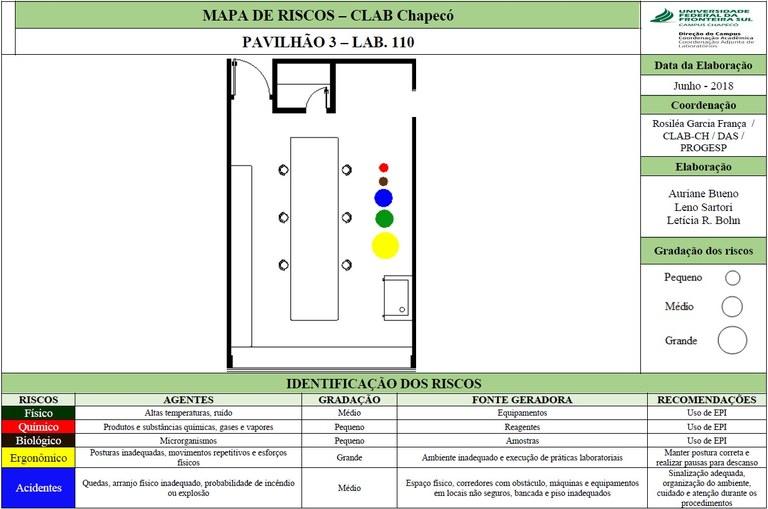 Mapa de Riscos - Lab. 110 - Bloco 03