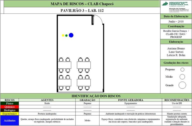 Mapa de Riscos - Lab. 112 - Bloco 03