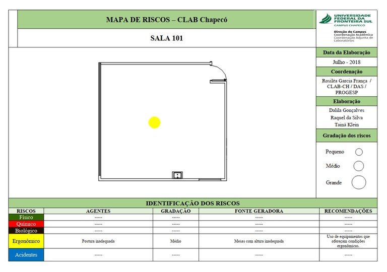 Mapa de Riscos - Sala 101 - Lab. 02
