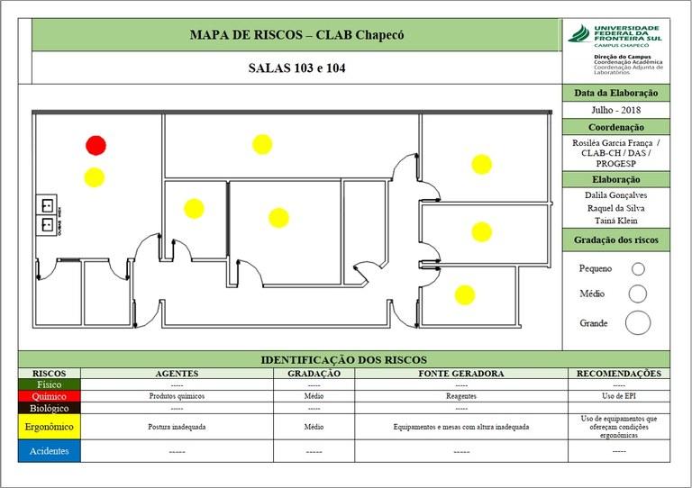 Mapa de Riscos - Sala 103-1 - Lab. 02