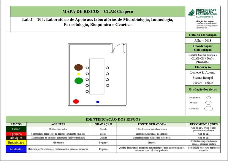 Mapa de Riscos - Sala 104 - Lab. 01