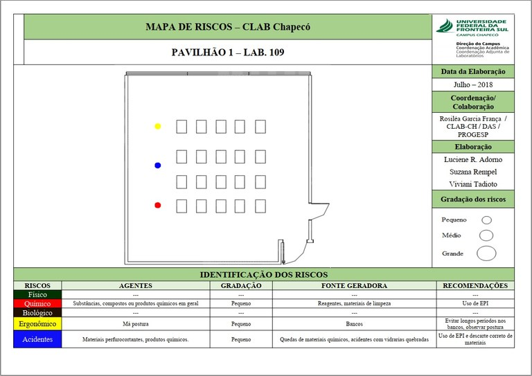 Mapa de Riscos - Sala 109 - Lab. 01