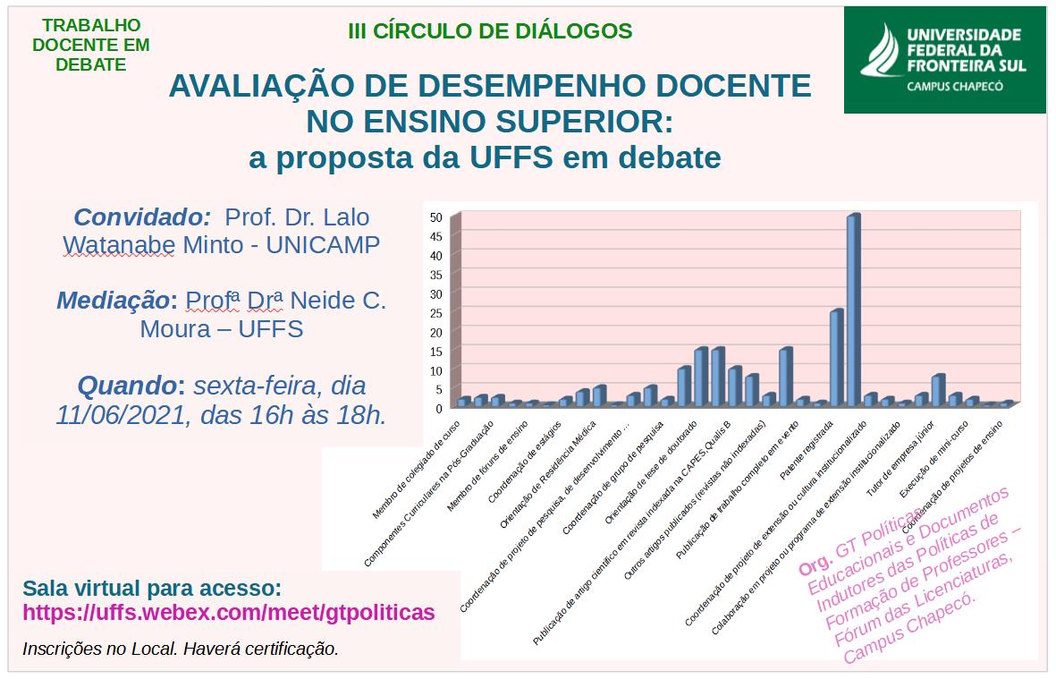 AVALIAÇÃO DE DESEMPENHO DOCENTE NO ENSINO SUPERIOR: A PROPOSTA DA UFFS EM DEBATE
